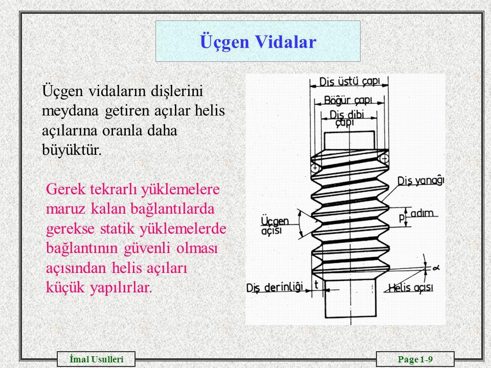Page 1-9İmal Usulleri Üçgen Vidalar Üçgen vidaların dişlerini meydana getiren açılar helis açılarına oranla daha büyüktür. Gerek tekrarlı yüklemelere