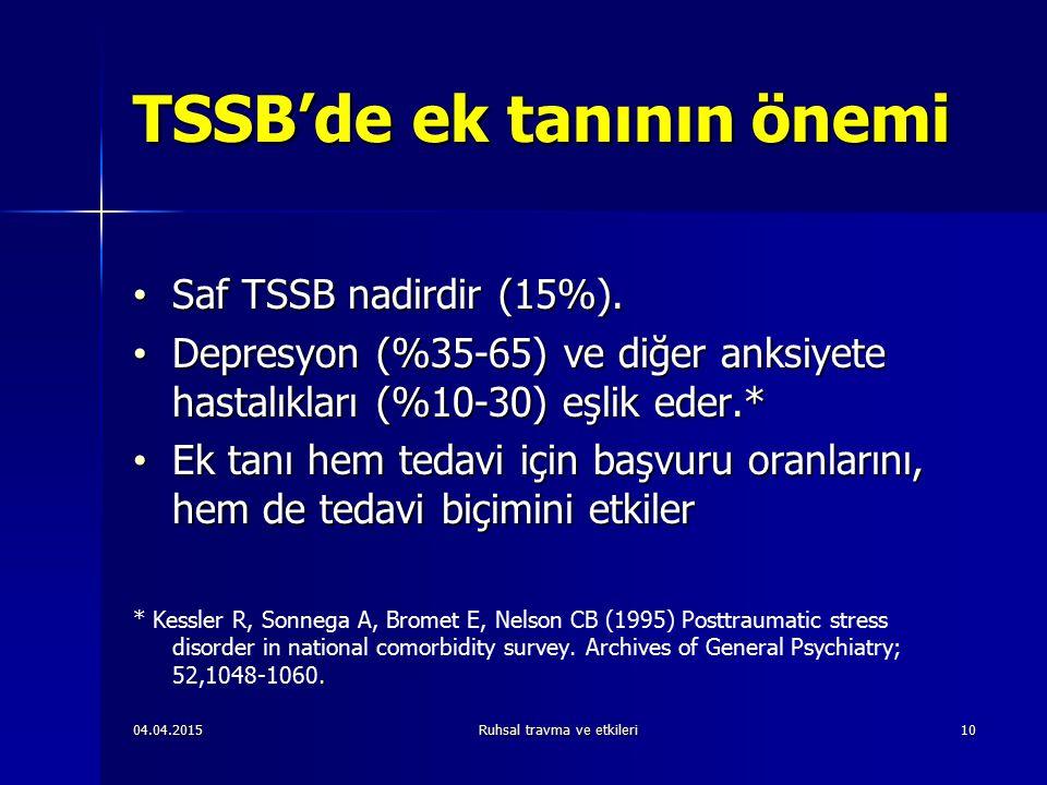 04.04.2015 Ruhsal travma ve etkileri 10 TSSB'de ek tanının önemi Saf TSSB nadirdir (15%).