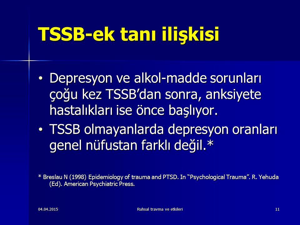 04.04.2015 Ruhsal travma ve etkileri 11 TSSB-ek tanı ilişkisi Depresyon ve alkol-madde sorunları çoğu kez TSSB'dan sonra, anksiyete hastalıkları ise önce başlıyor.