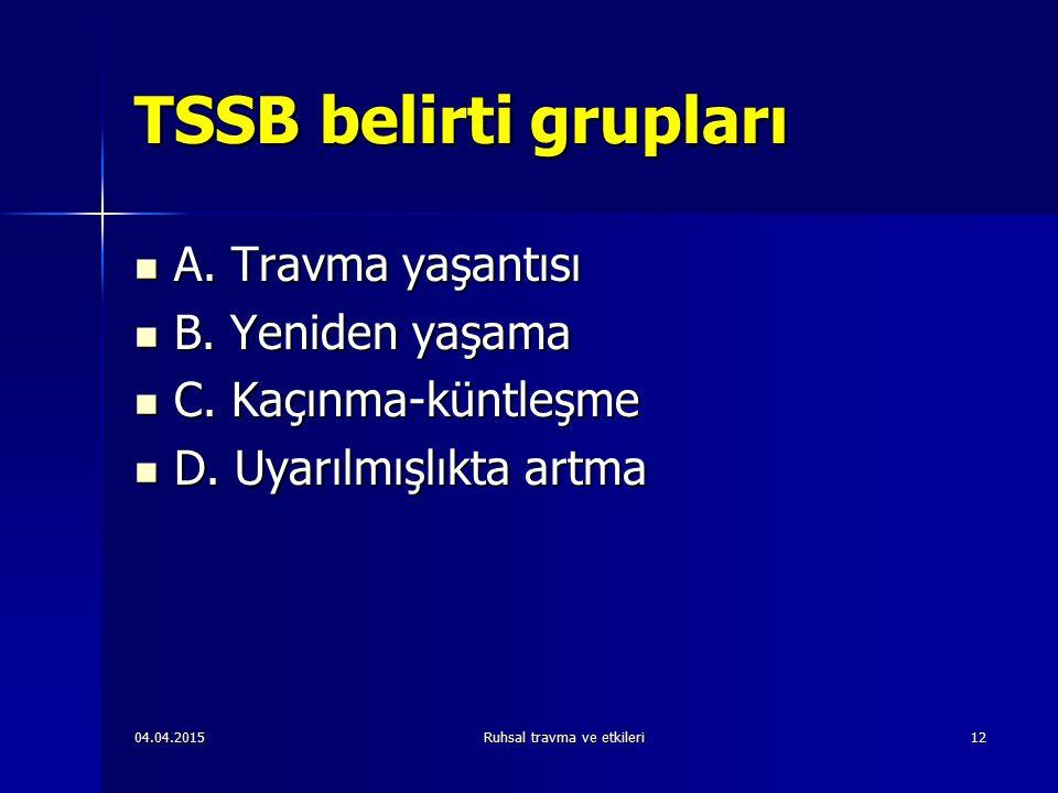 04.04.2015Ruhsal travma ve etkileri12 TSSB belirti grupları A.