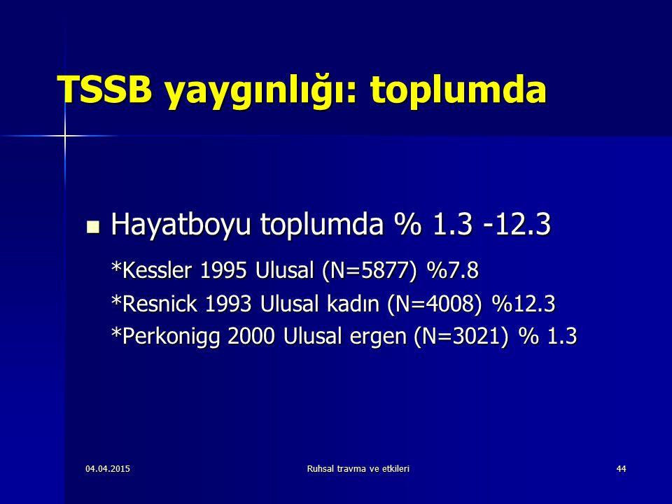 04.04.2015Ruhsal travma ve etkileri44 TSSB yaygınlığı: toplumda Hayatboyu toplumda % 1.3 -12.3 Hayatboyu toplumda % 1.3 -12.3 *Kessler 1995 Ulusal (N=5877) %7.8 *Resnick 1993 Ulusal kadın (N=4008) %12.3 *Perkonigg 2000 Ulusal ergen (N=3021) % 1.3
