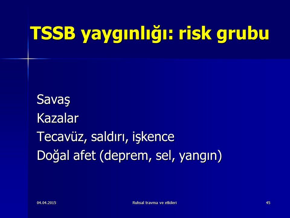 04.04.2015Ruhsal travma ve etkileri45 TSSB yaygınlığı: risk grubu SavaşKazalar Tecavüz, saldırı, işkence Doğal afet (deprem, sel, yangın)