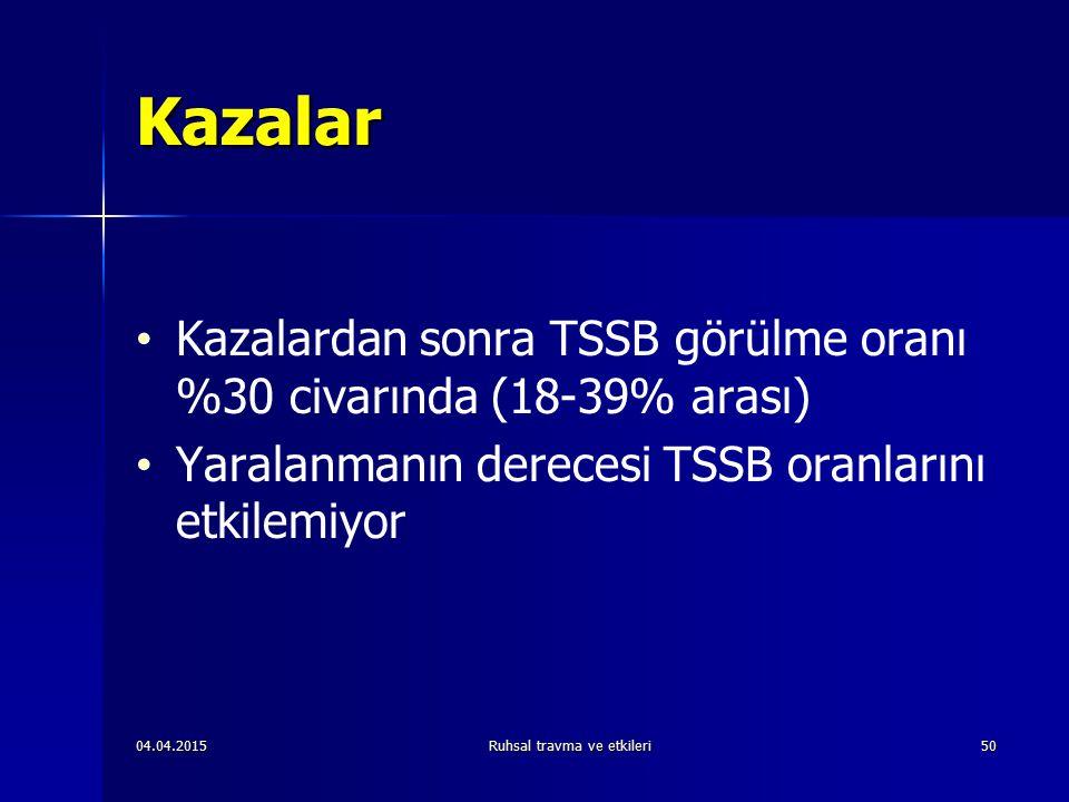 04.04.2015Ruhsal travma ve etkileri50 Kazalar Kazalardan sonra TSSB görülme oranı %30 civarında (18-39% arası) Yaralanmanın derecesi TSSB oranlarını etkilemiyor