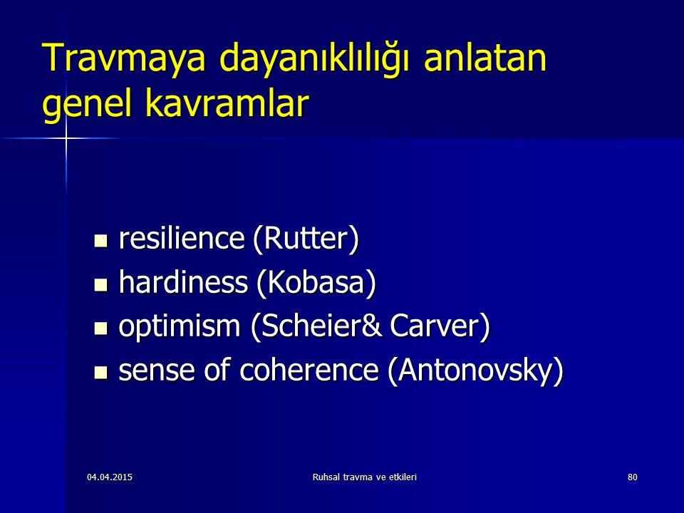 04.04.2015Ruhsal travma ve etkileri80 Travmaya dayanıklılığı anlatan genel kavramlar resilience (Rutter) resilience (Rutter) hardiness (Kobasa) hardiness (Kobasa) optimism (Scheier& Carver) optimism (Scheier& Carver) sense of coherence (Antonovsky) sense of coherence (Antonovsky)