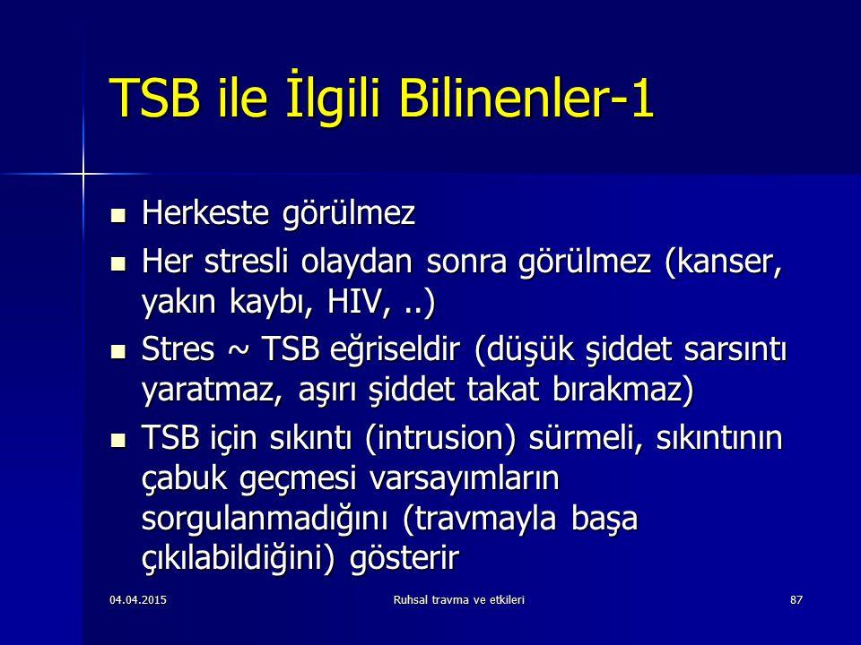 04.04.2015Ruhsal travma ve etkileri87 TSB ile İlgili Bilinenler-1 Herkeste görülmez Herkeste görülmez Her stresli olaydan sonra görülmez (kanser, yakın kaybı, HIV,..) Her stresli olaydan sonra görülmez (kanser, yakın kaybı, HIV,..) Stres ~ TSB eğriseldir (düşük şiddet sarsıntı yaratmaz, aşırı şiddet takat bırakmaz) Stres ~ TSB eğriseldir (düşük şiddet sarsıntı yaratmaz, aşırı şiddet takat bırakmaz) TSB için sıkıntı (intrusion) sürmeli, sıkıntının çabuk geçmesi varsayımların sorgulanmadığını (travmayla başa çıkılabildiğini) gösterir TSB için sıkıntı (intrusion) sürmeli, sıkıntının çabuk geçmesi varsayımların sorgulanmadığını (travmayla başa çıkılabildiğini) gösterir