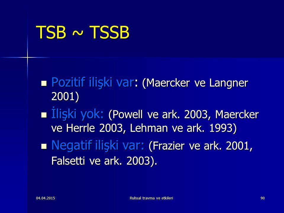 04.04.2015Ruhsal travma ve etkileri90 TSB ~ TSSB Pozitif ilişki var: (Maercker ve Langner 2001) Pozitif ilişki var: (Maercker ve Langner 2001) İlişki yok: (Powell ve ark.