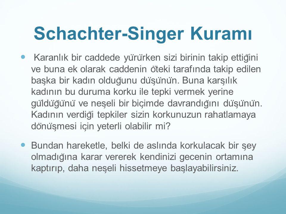 Schachter-Singer Kuramı Karanlık bir caddede yu ̈ ru ̈ rken sizi birinin takip ettig ̆ ini ve buna ek olarak caddenin o ̈ teki tarafında takip edilen