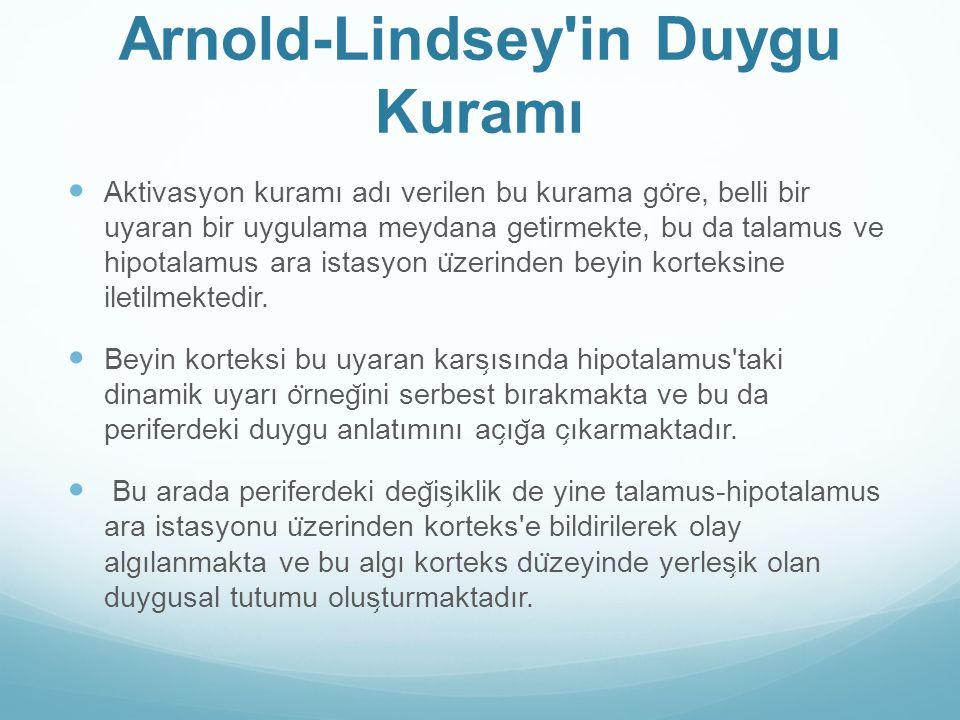 Arnold-Lindsey'in Duygu Kuramı Aktivasyon kuramı adı verilen bu kurama go ̈ re, belli bir uyaran bir uygulama meydana getirmekte, bu da talamus ve hip