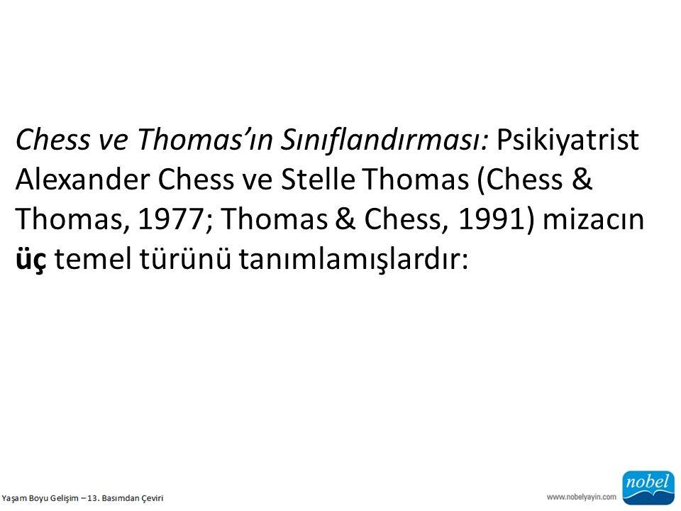 Chess ve Thomas'ın Sınıflandırması: Psikiyatrist Alexander Chess ve Stelle Thomas (Chess & Thomas, 1977; Thomas & Chess, 1991) mizacın üç temel türünü