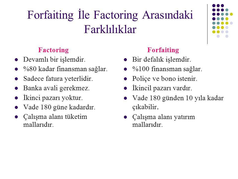 Forfaiting İle Factoring Arasındaki Farklılıklar Factoring Devamlı bir işlemdir. %80 kadar finansman sağlar. Sadece fatura yeterlidir. Banka avali ger