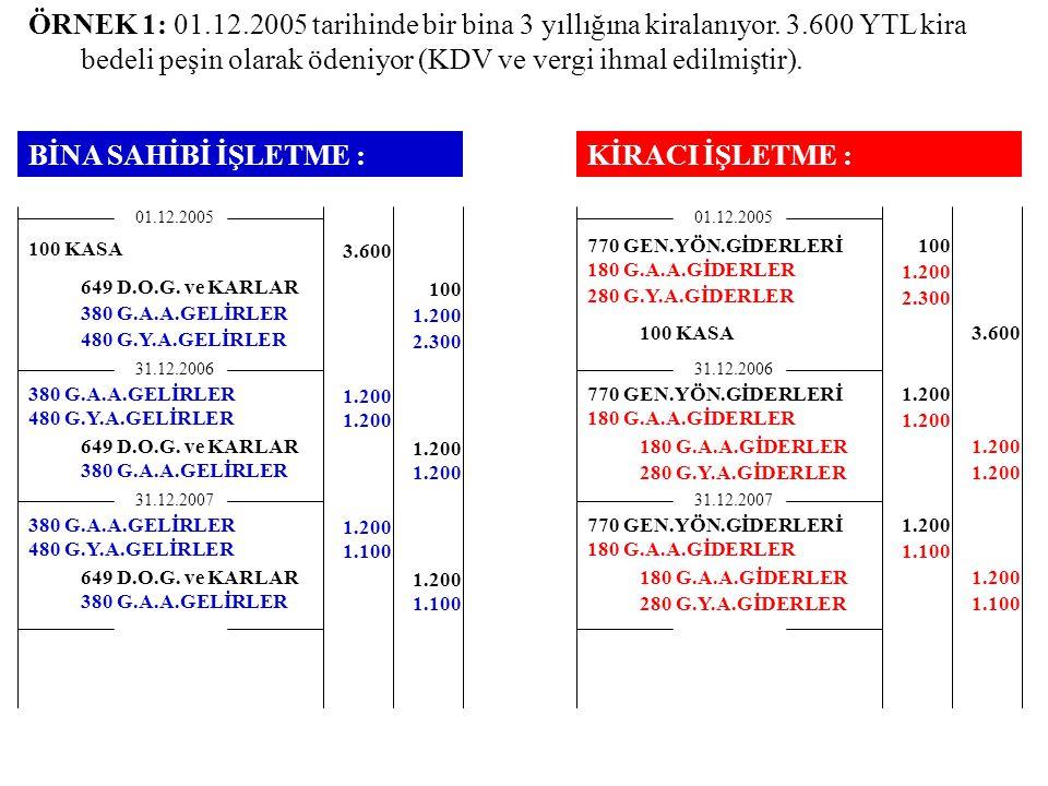 ÖRNEK 1: 01.12.2005 tarihinde bir bina 3 yıllığına kiralanıyor. 3.600 YTL kira bedeli peşin olarak ödeniyor (KDV ve vergi ihmal edilmiştir). 649 D.O.G