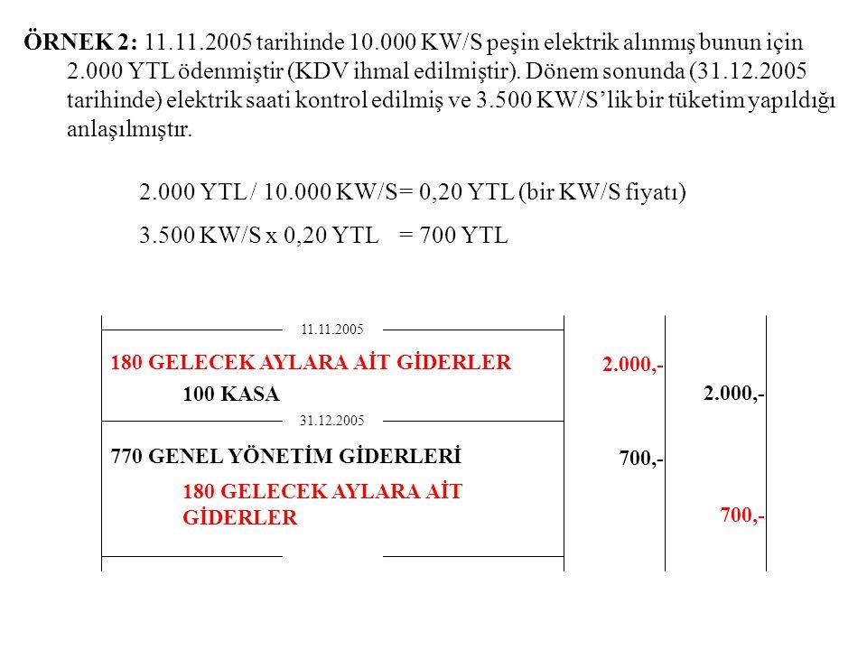 ÖRNEK 2: 11.11.2005 tarihinde 10.000 KW/S peşin elektrik alınmış bunun için 2.000 YTL ödenmiştir (KDV ihmal edilmiştir). Dönem sonunda (31.12.2005 tar