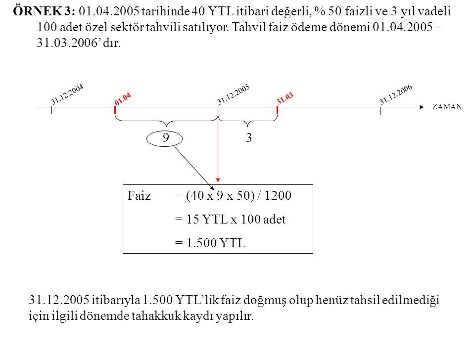 ÖRNEK 3: 01.04.2005 tarihinde 40 YTL itibari değerli, % 50 faizli ve 3 yıl vadeli 100 adet özel sektör tahvili satılıyor. Tahvil faiz ödeme dönemi 01.