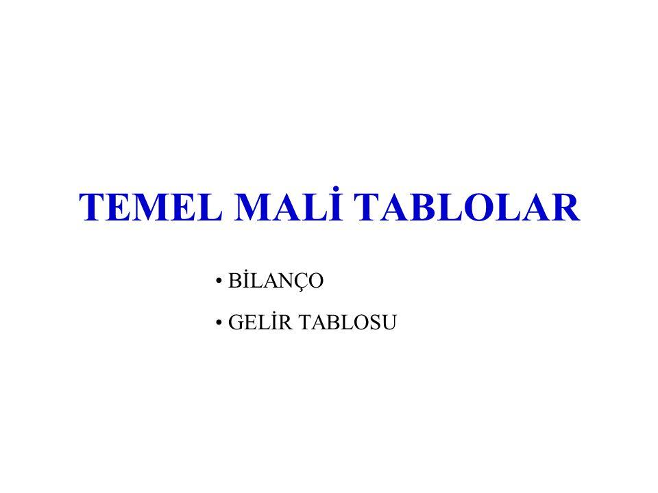 TEMEL MALİ TABLOLAR BİLANÇO GELİR TABLOSU