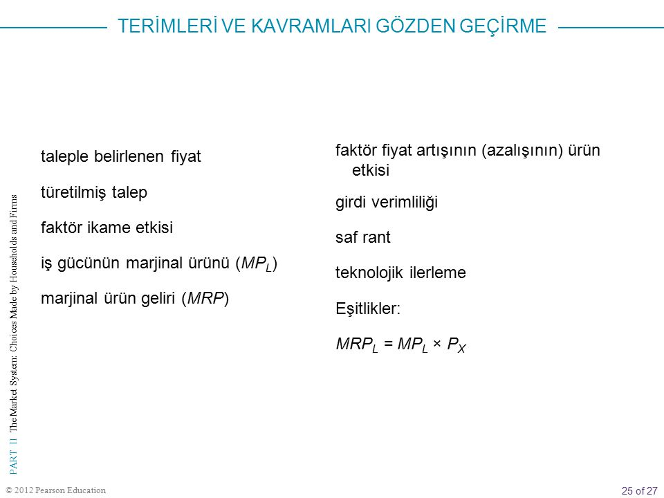 25 of 27 PART II The Market System: Choices Made by Households and Firms © 2012 Pearson Education taleple belirlenen fiyat türetilmiş talep faktör ika