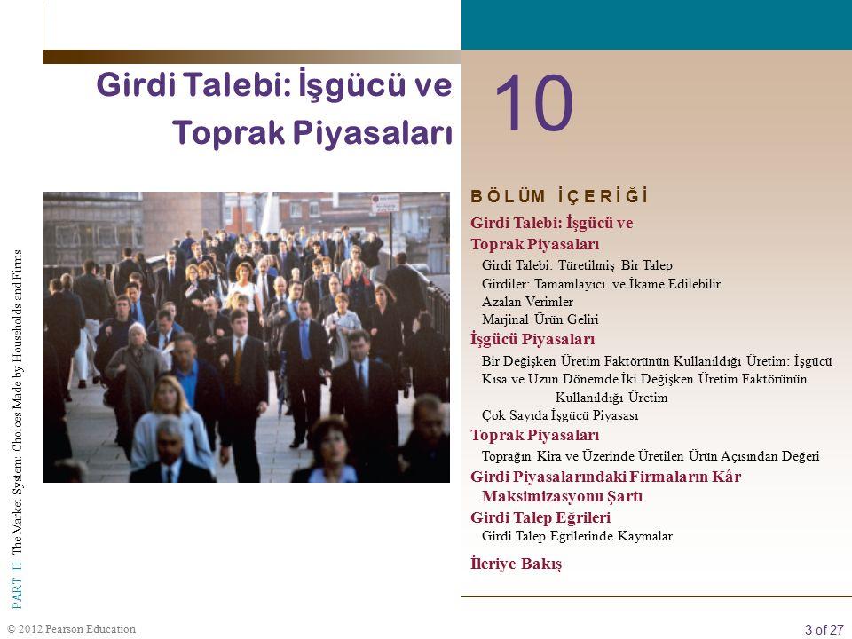 4 of 27 PART II The Market System: Choices Made by Households and Firms © 2012 Pearson Education Türetilmiş talep Kaynakların (girdilerin) talepleri üretiminde kullanıldıkları ürünün talebine bağlıdır.