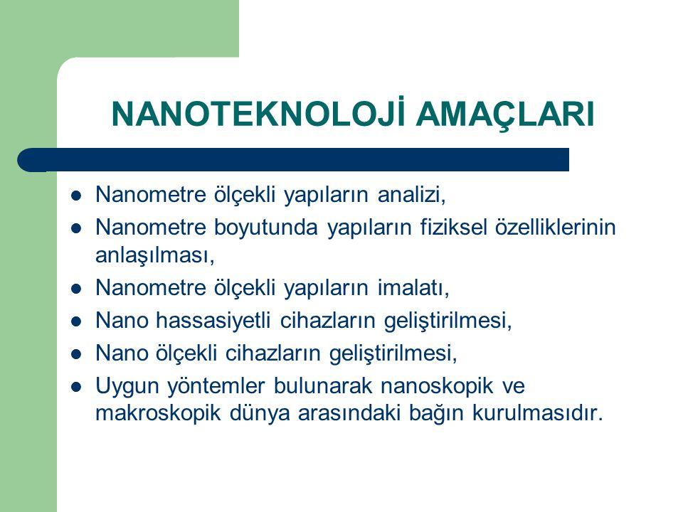 ARABA SANAYİİNDE NANOTEKNOLOJİ Araba sanayiinde nanoteknolojinin kullanım alanları her geçen gün artmakta.