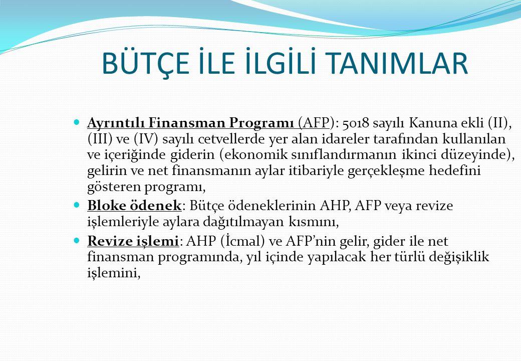 BÜTÇE İLE İLGİLİ TANIMLAR Ayrıntılı Finansman Programı (AFP): 5018 sayılı Kanuna ekli (II), (III) ve (IV) sayılı cetvellerde yer alan idareler tarafından kullanılan ve içeriğinde giderin (ekonomik sınıflandırmanın ikinci düzeyinde), gelirin ve net finansmanın aylar itibariyle gerçekleşme hedefini gösteren programı, Bloke ödenek: Bütçe ödeneklerinin AHP, AFP veya revize işlemleriyle aylara dağıtılmayan kısmını, Revize işlemi: AHP (İcmal) ve AFP'nin gelir, gider ile net finansman programında, yıl içinde yapılacak her türlü değişiklik işlemini,