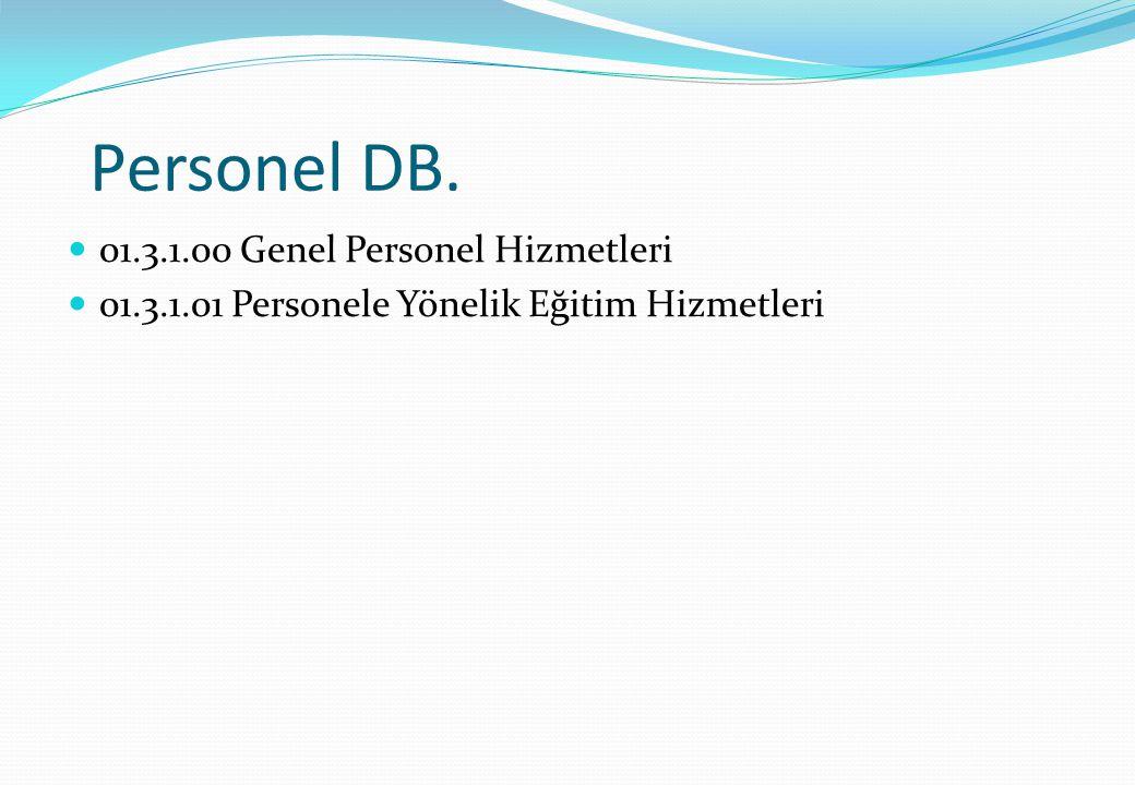 Personel DB. 01.3.1.00 Genel Personel Hizmetleri 01.3.1.01 Personele Yönelik Eğitim Hizmetleri