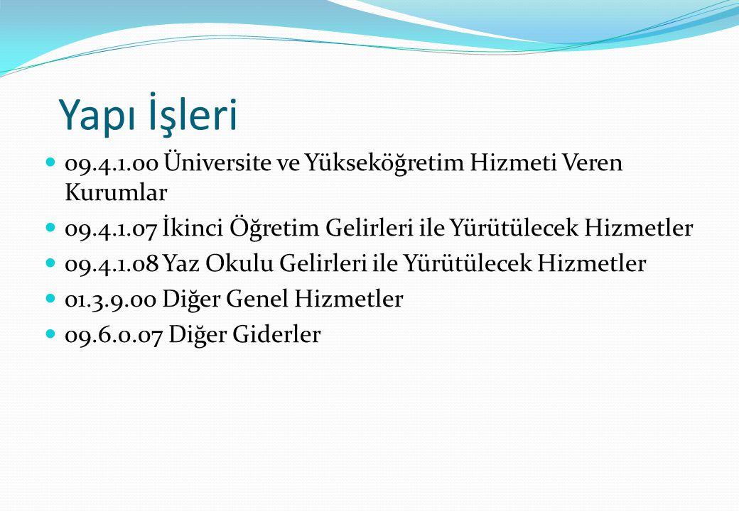 Yapı İşleri 09.4.1.00 Üniversite ve Yükseköğretim Hizmeti Veren Kurumlar 09.4.1.07 İkinci Öğretim Gelirleri ile Yürütülecek Hizmetler 09.4.1.08 Yaz Okulu Gelirleri ile Yürütülecek Hizmetler 01.3.9.00 Diğer Genel Hizmetler 09.6.0.07 Diğer Giderler