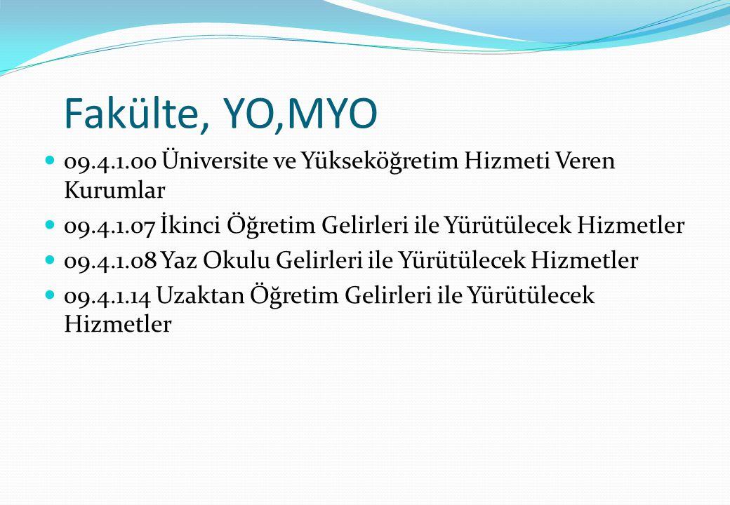 Fakülte, YO,MYO 09.4.1.00 Üniversite ve Yükseköğretim Hizmeti Veren Kurumlar 09.4.1.07 İkinci Öğretim Gelirleri ile Yürütülecek Hizmetler 09.4.1.08 Yaz Okulu Gelirleri ile Yürütülecek Hizmetler 09.4.1.14 Uzaktan Öğretim Gelirleri ile Yürütülecek Hizmetler