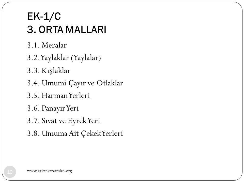 EK-1/C 3. ORTA MALLARI 3.1. Meralar 3.2. Yaylaklar (Yaylalar) 3.3. Kı ş laklar 3.4. Umumi Çayır ve Otlaklar 3.5. Harman Yerleri 3.6. Panayır Yeri 3.7.