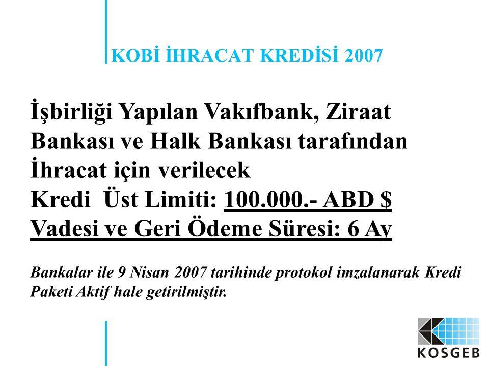 KOBİ İHRACAT KREDİSİ 2007 İşbirliği Yapılan Vakıfbank, Ziraat Bankası ve Halk Bankası tarafından İhracat için verilecek Kredi Üst Limiti: 100.000.- ABD $ Vadesi ve Geri Ödeme Süresi: 6 Ay Bankalar ile 9 Nisan 2007 tarihinde protokol imzalanarak Kredi Paketi Aktif hale getirilmiştir.