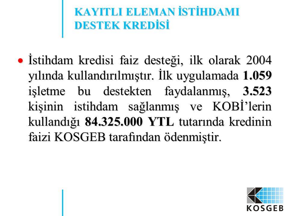 KAYITLI ELEMAN İSTİHDAMI DESTEK KREDİSİ  İstihdam kredisi faiz desteği, ilk olarak 2004 yılında kullandırılmıştır.