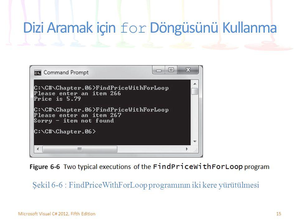 Dizi Aramak için for Döngüsünü Kullanma 15Microsoft Visual C# 2012, Fifth Edition Şekil 6-6 : FindPriceWithForLoop programının iki kere yürütülmesi