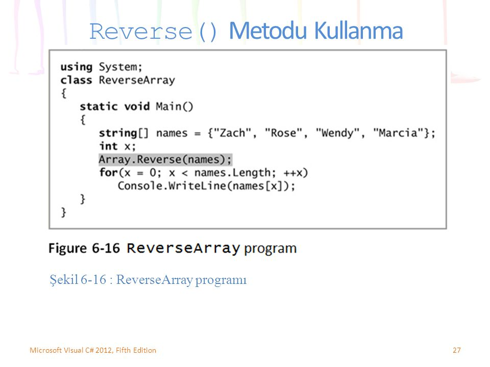 Reverse() Metodu Kullanma 27Microsoft Visual C# 2012, Fifth Edition Şekil 6-16 : ReverseArray programı