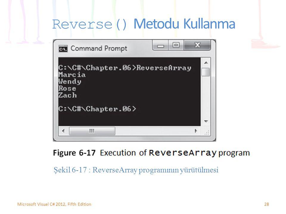 Reverse() Metodu Kullanma 28Microsoft Visual C# 2012, Fifth Edition Şekil 6-17 : ReverseArray programının yürütülmesi