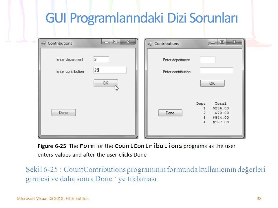 38Microsoft Visual C# 2012, Fifth Edition GUI Programlarındaki Dizi Sorunları Şekil 6-25 : CountContributions programının formunda kullanıcının değerl