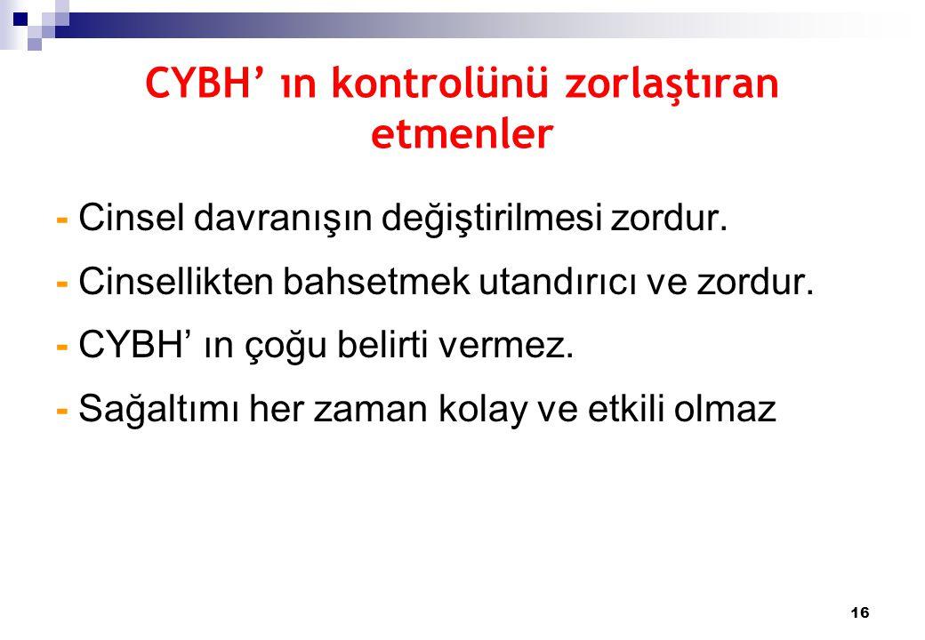 16 CYBH' ın kontrolünü zorlaştıran etmenler - Cinsel davranışın değiştirilmesi zordur.
