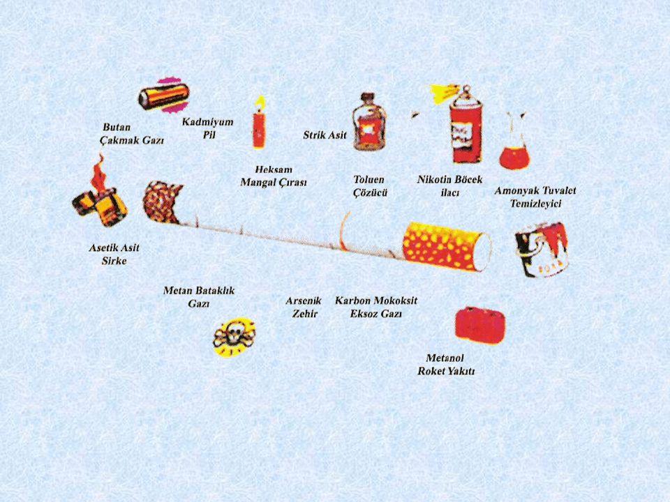 Sigara ve Kanser PANKREAS KANSERİ