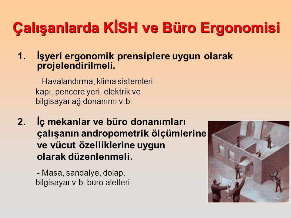 Çalışanlarda KİSH ve Büro Ergonomisi 1.İşyeri ergonomik prensiplere uygun olarak projelendirilmeli.