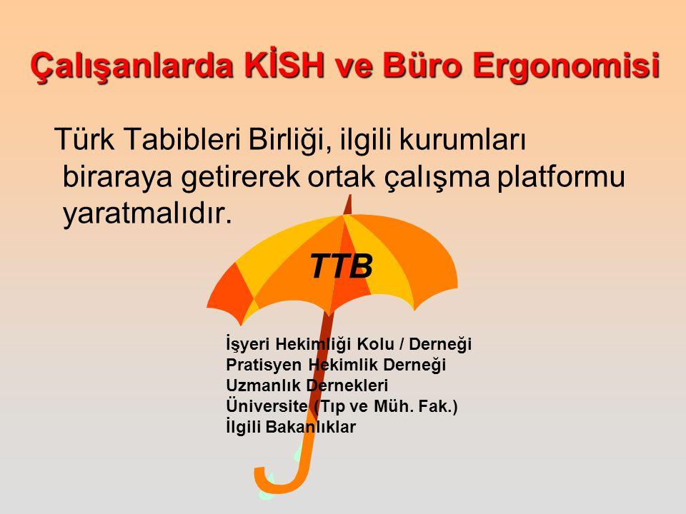 Çalışanlarda KİSH ve Büro Ergonomisi Türk Tabibleri Birliği, ilgili kurumları biraraya getirerek ortak çalışma platformu yaratmalıdır. TTB İşyeri Heki
