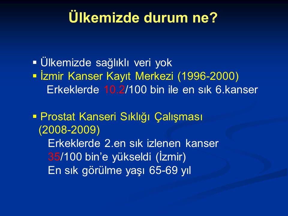 Ülkemizde sağlıklı veri yok  İzmir Kanser Kayıt Merkezi (1996-2000) Erkeklerde 10.2/100 bin ile en sık 6.kanser  Prostat Kanseri Sıklığı Çalışması