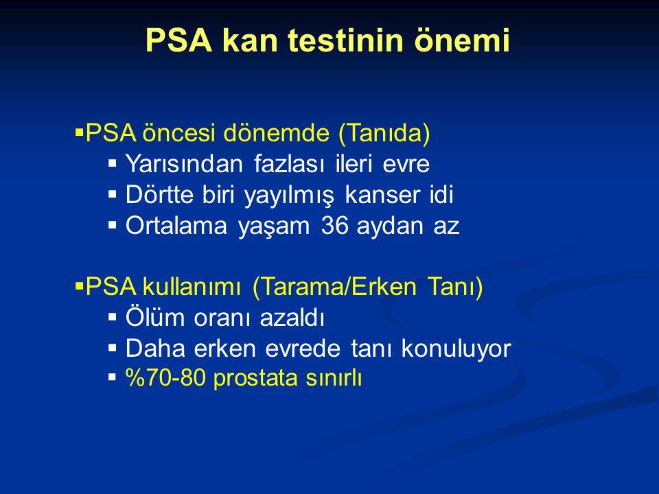  PSA öncesi dönemde (Tanıda)  Yarısından fazlası ileri evre  Dörtte biri yayılmış kanser idi  Ortalama yaşam 36 aydan az  PSA kullanımı (Tarama/E