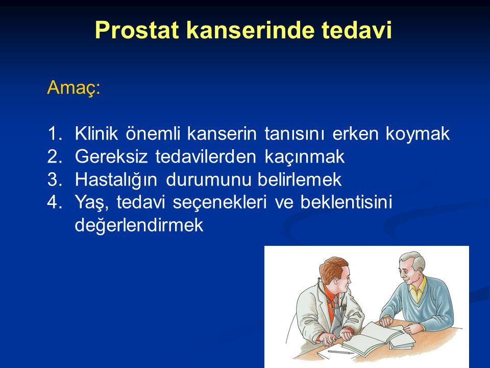 Prostat kanserinde tedavi Amaç: 1.Klinik önemli kanserin tanısını erken koymak 2.Gereksiz tedavilerden kaçınmak 3.Hastalığın durumunu belirlemek 4.Yaş