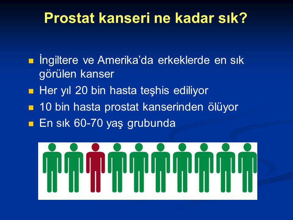 Prostat kanseri ne kadar sık? İngiltere ve Amerika'da erkeklerde en sık görülen kanser Her yıl 20 bin hasta teşhis ediliyor 10 bin hasta prostat kanse