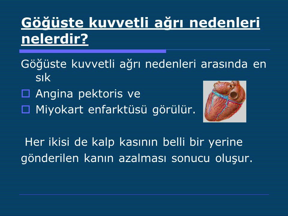 Göğüste kuvvetli ağrı nedenleri nelerdir? Göğüste kuvvetli ağrı nedenleri arasında en sık  Angina pektoris ve  Miyokart enfarktüsü görülür. Her ikis