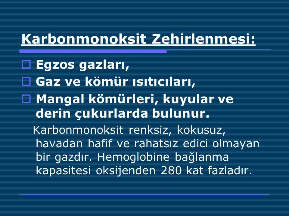 Karbonmonoksit Zehirlenmesi:  Egzos gazları,  Gaz ve kömür ısıtıcıları,  Mangal kömürleri, kuyular ve derin çukurlarda bulunur. Karbonmonoksit renk
