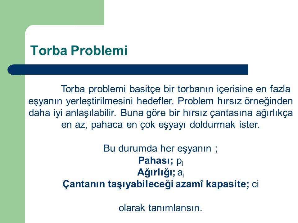 Torba Problemi Torba problemi basitçe bir torbanın içerisine en fazla eşyanın yerleştirilmesini hedefler.