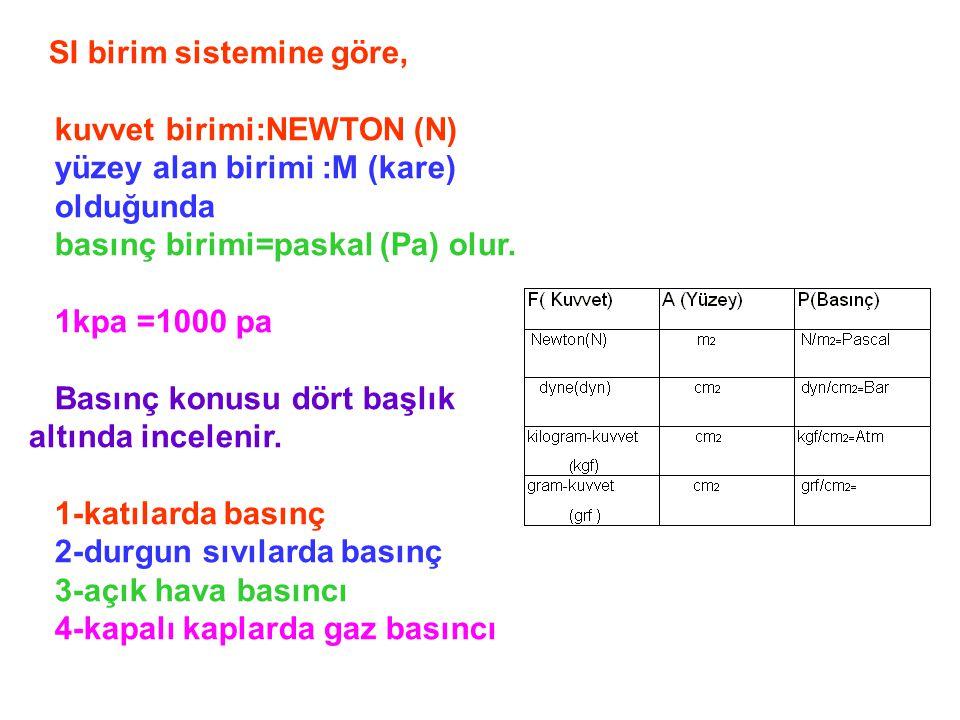 SI birim sistemine göre, kuvvet birimi:NEWTON (N) yüzey alan birimi :M (kare) olduğunda basınç birimi=paskal (Pa) olur.