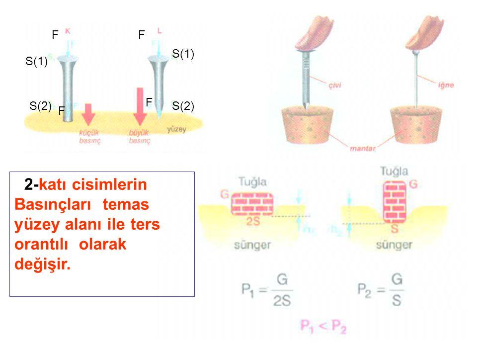 2-katı cisimlerin Basınçları temas yüzey alanı ile ters orantılı olarak değişir.