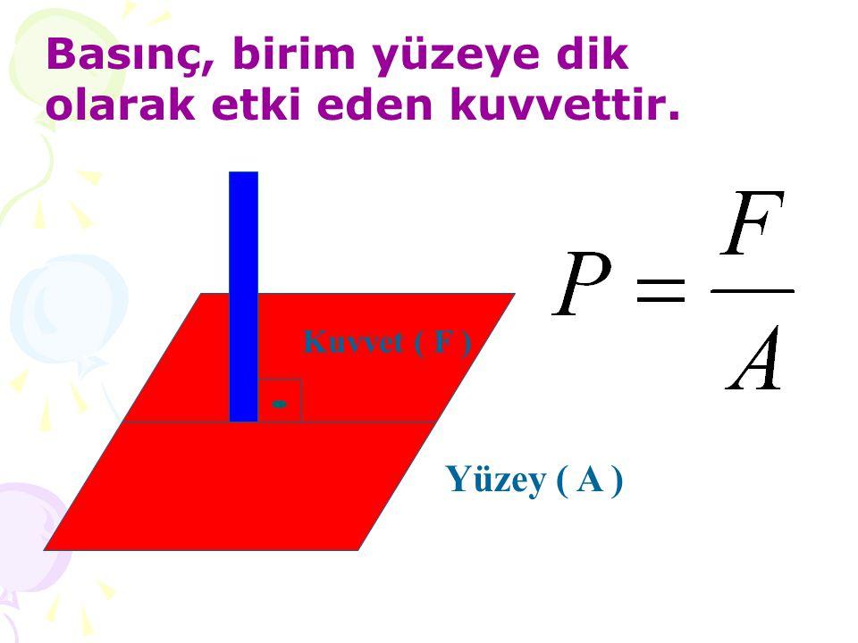 Yüzey ( A ) Kuvvet ( F ) Basınç, birim yüzeye dik olarak etki eden kuvvettir.