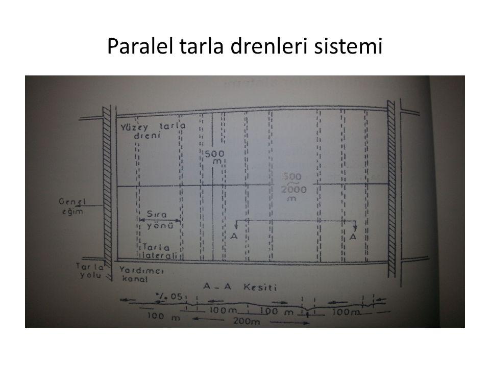 Paralel tarla drenleri sistemi