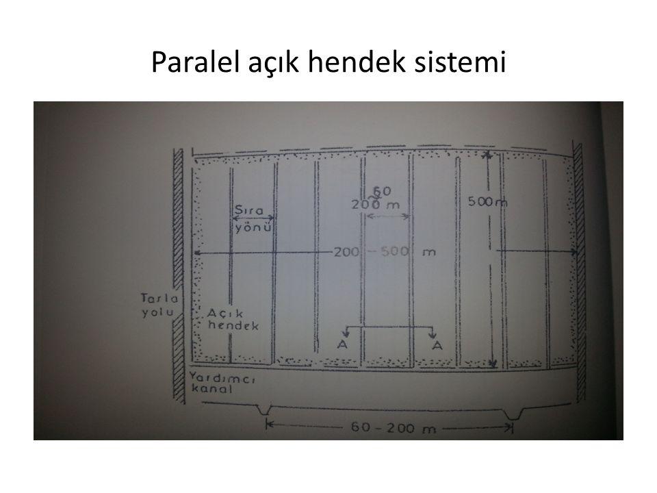 Paralel açık hendek sistemi