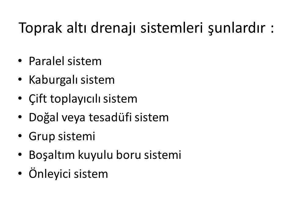 Toprak altı drenajı sistemleri şunlardır : Paralel sistem Kaburgalı sistem Çift toplayıcılı sistem Doğal veya tesadüfi sistem Grup sistemi Boşaltım ku