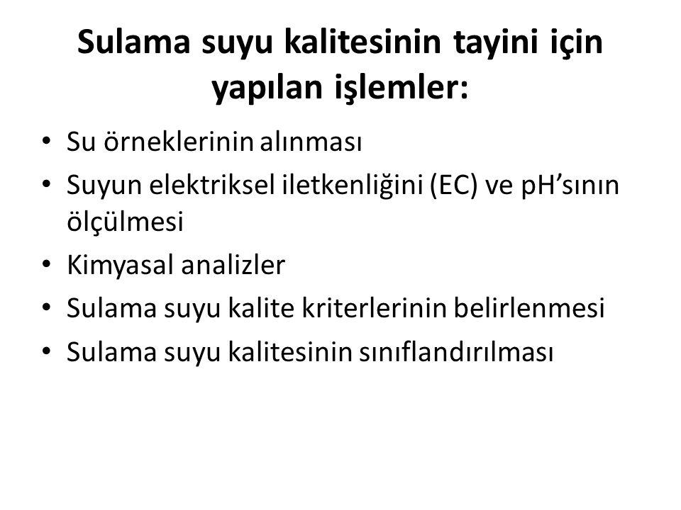 Sulama suyu kalitesinin tayini için yapılan işlemler: Su örneklerinin alınması Suyun elektriksel iletkenliğini (EC) ve pH'sının ölçülmesi Kimyasal ana